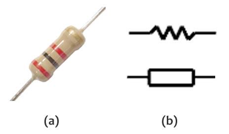 Conhecendo componentes eletronicos Resistores
